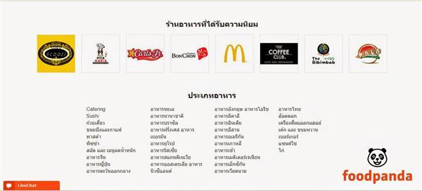 สั่งอาหารออนไลน์ง่ายๆ แค่ปลายนิ้วคลิกกับ Foodpanda !